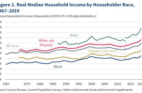 El ingreso medio alcanza su máximo histórico